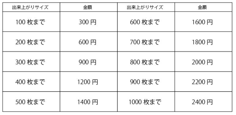 スクリーンショット(2017-08-14 13.46.37)